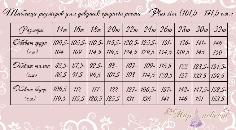 таблица размеров свадебных платьев картинка