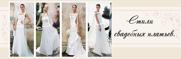 стили свадебных платьев картинка